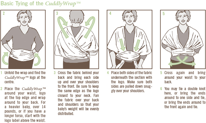 Instructions How To Use Your Cuddlywrap Cuddlywrap